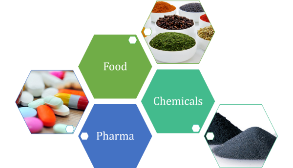 different industries served by IBC